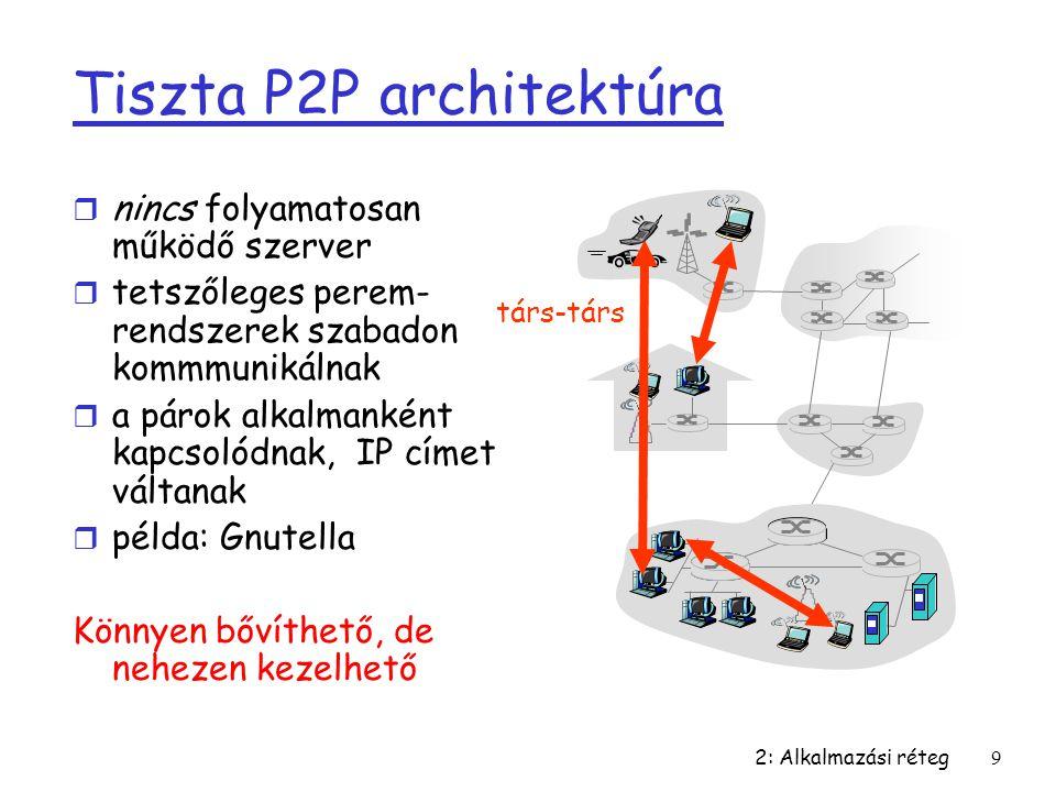 Tiszta P2P architektúra