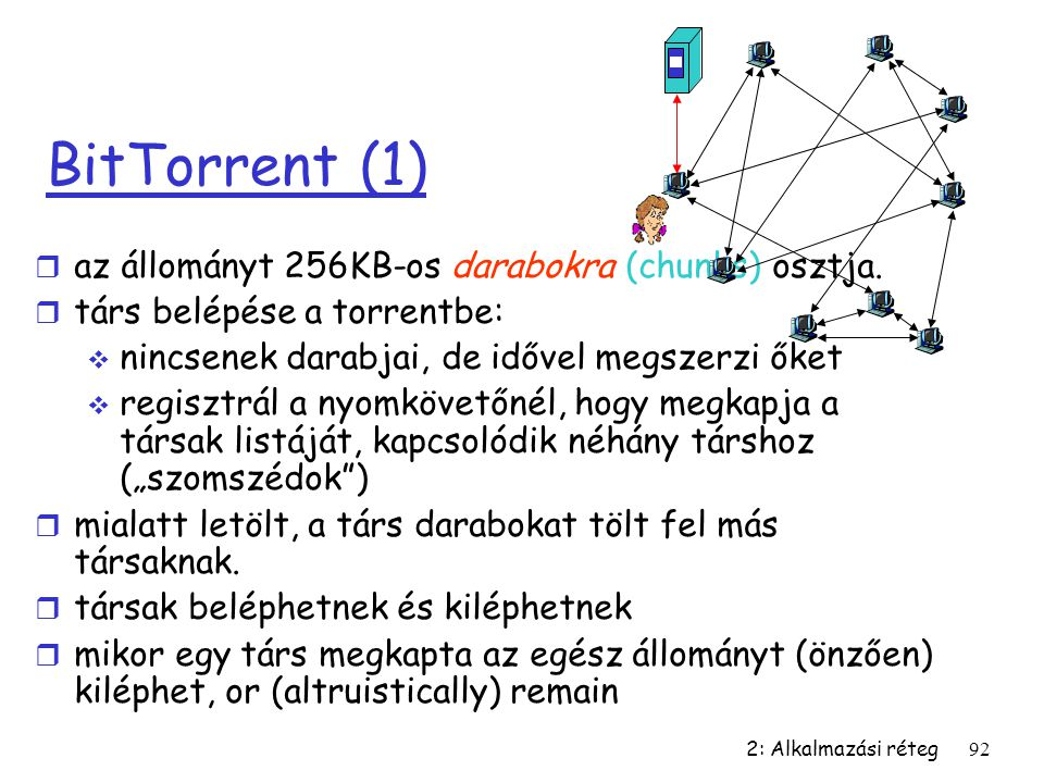 BitTorrent (1) az állományt 256KB-os darabokra (chunks) osztja.