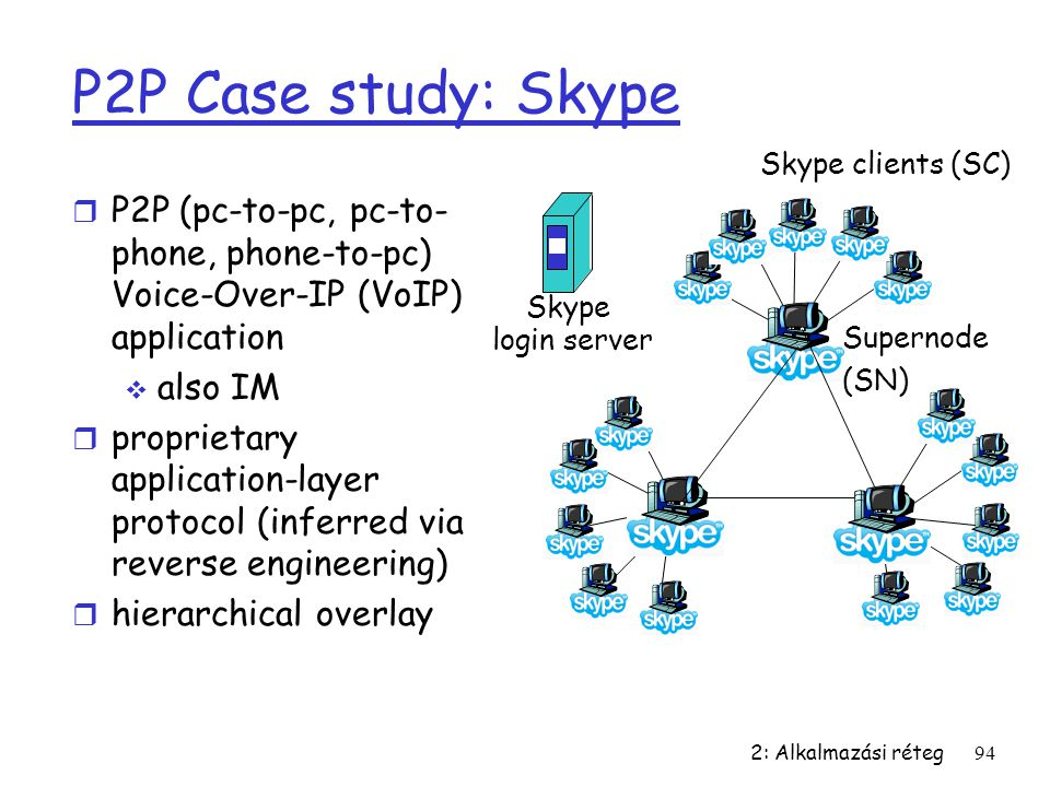 P2P Case study: Skype Skype clients (SC) P2P (pc-to-pc, pc-to-phone, phone-to-pc) Voice-Over-IP (VoIP) application.