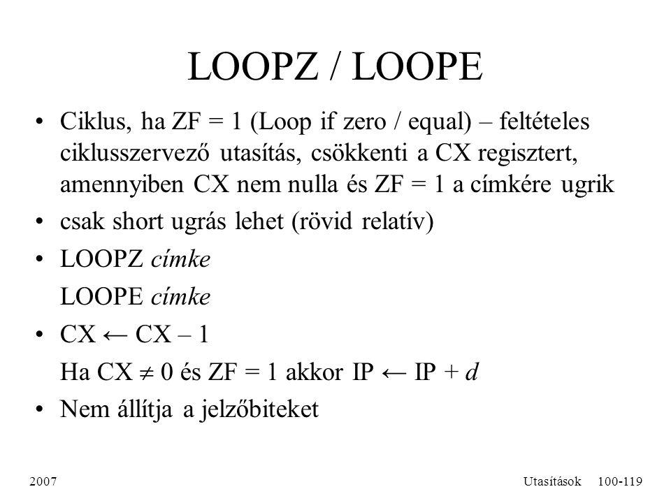 LOOPZ / LOOPE