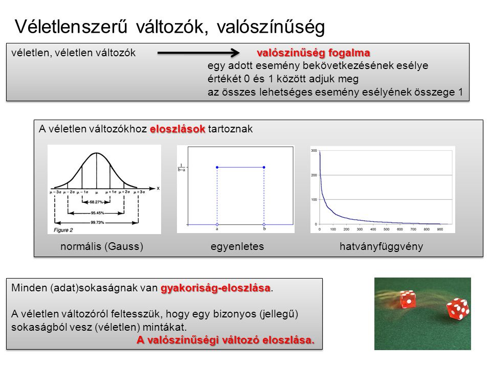 Véletlenszerű változók, valószínűség