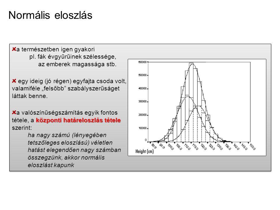 Normális eloszlás a természetben igen gyakori pl. fák évgyűrűinek szélessége, az emberek magassága stb.