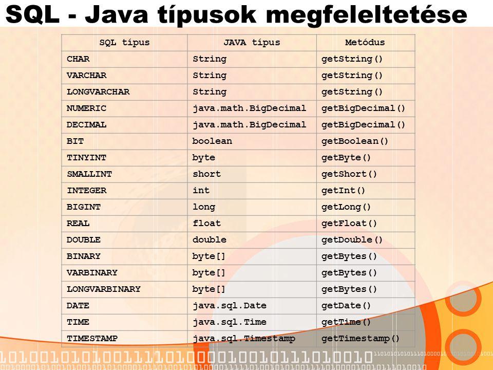 SQL - Java típusok megfeleltetése