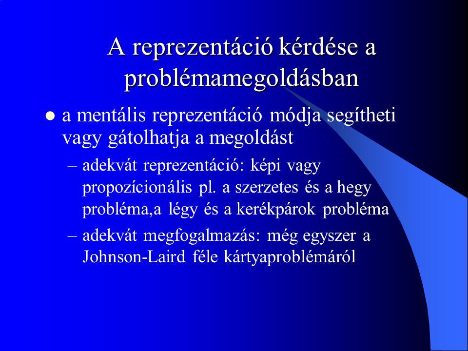 A reprezentáció kérdése a problémamegoldásban