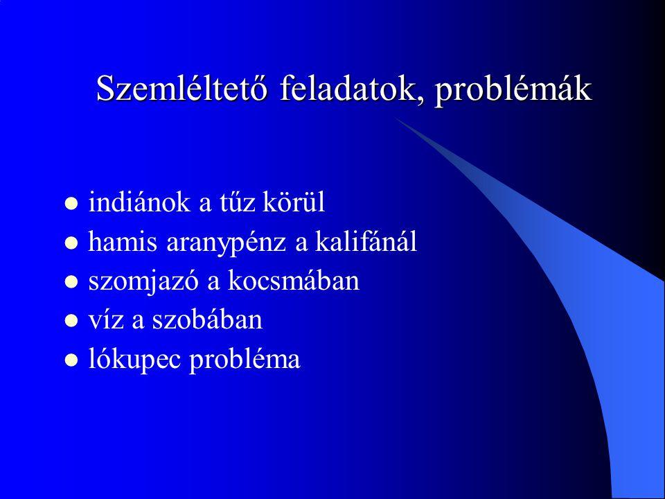 Szemléltető feladatok, problémák