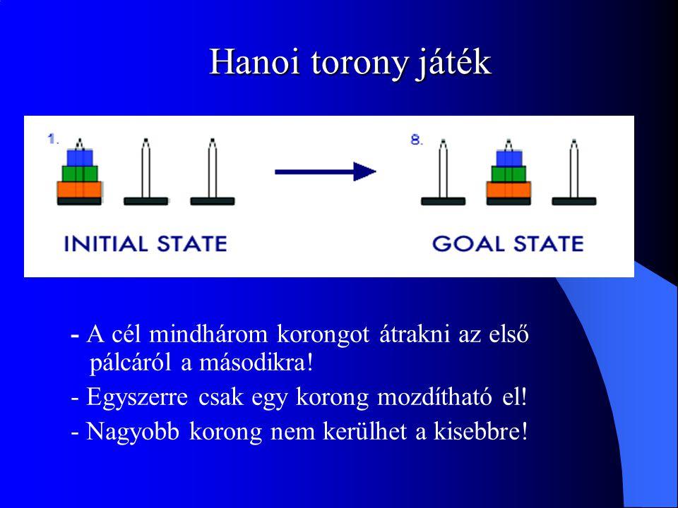Hanoi torony játék - A cél mindhárom korongot átrakni az első pálcáról a másodikra! - Egyszerre csak egy korong mozdítható el!