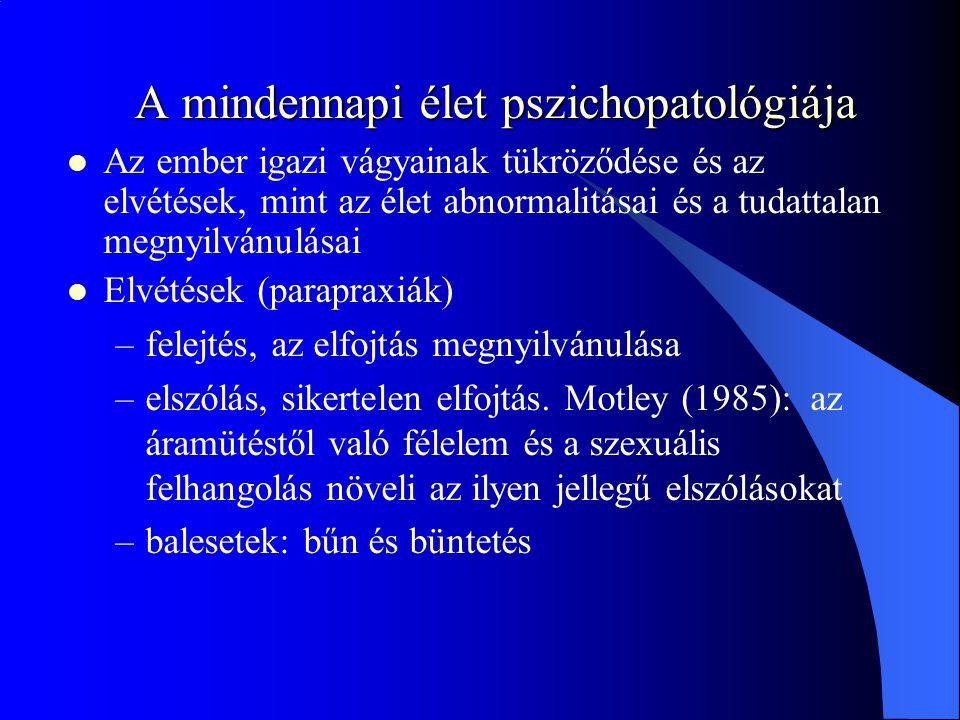 A mindennapi élet pszichopatológiája