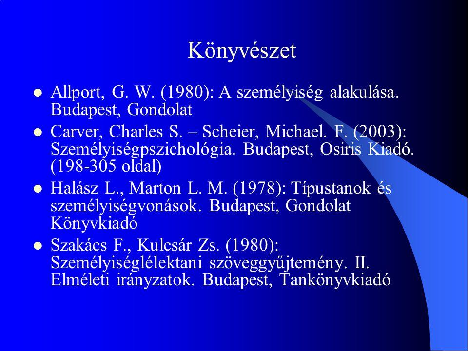Könyvészet Allport, G. W. (1980): A személyiség alakulása. Budapest, Gondolat.