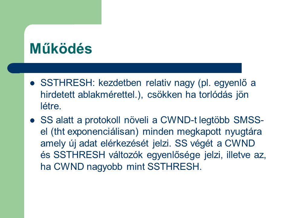 Működés SSTHRESH: kezdetben relativ nagy (pl. egyenlő a hirdetett ablakmérettel.), csökken ha torlódás jön létre.
