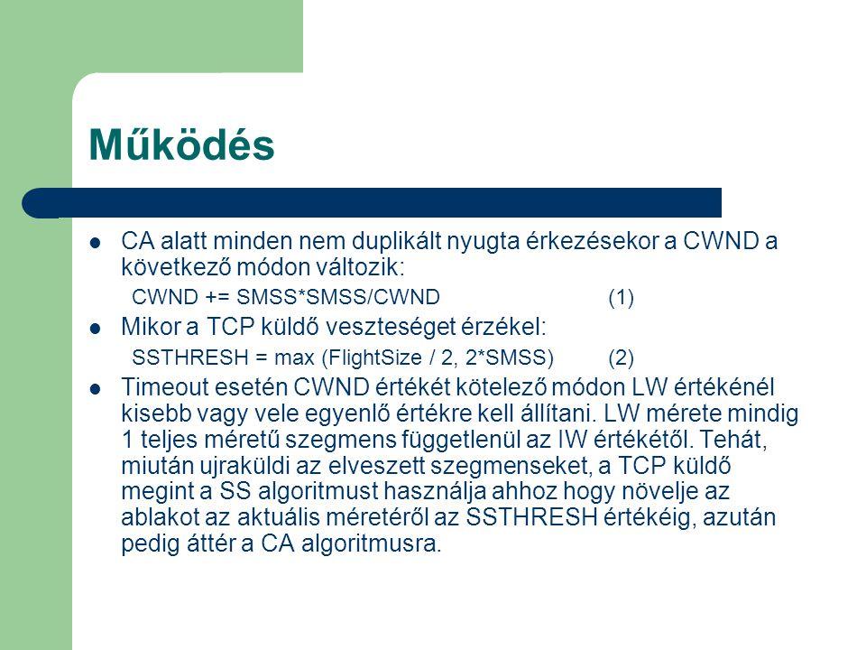 Működés CA alatt minden nem duplikált nyugta érkezésekor a CWND a következő módon változik: CWND += SMSS*SMSS/CWND (1)