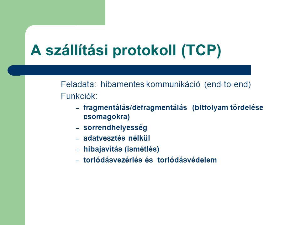 A szállítási protokoll (TCP)