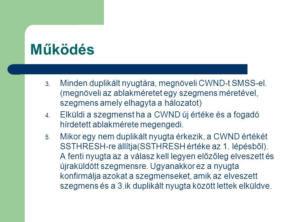 Működés Minden duplikált nyugtára, megnöveli CWND-t SMSS-el. (megnöveli az ablakméretet egy szegmens méretével, szegmens amely elhagyta a hálozatot)