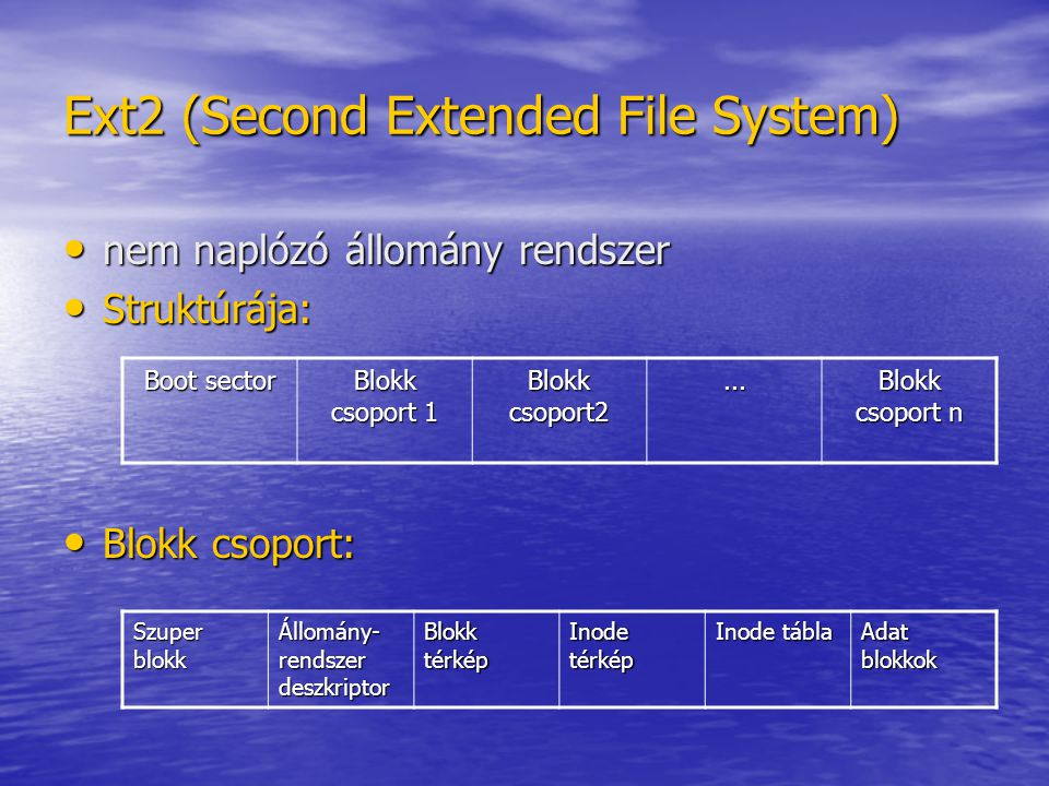 Ext2 (Second Extended File System)