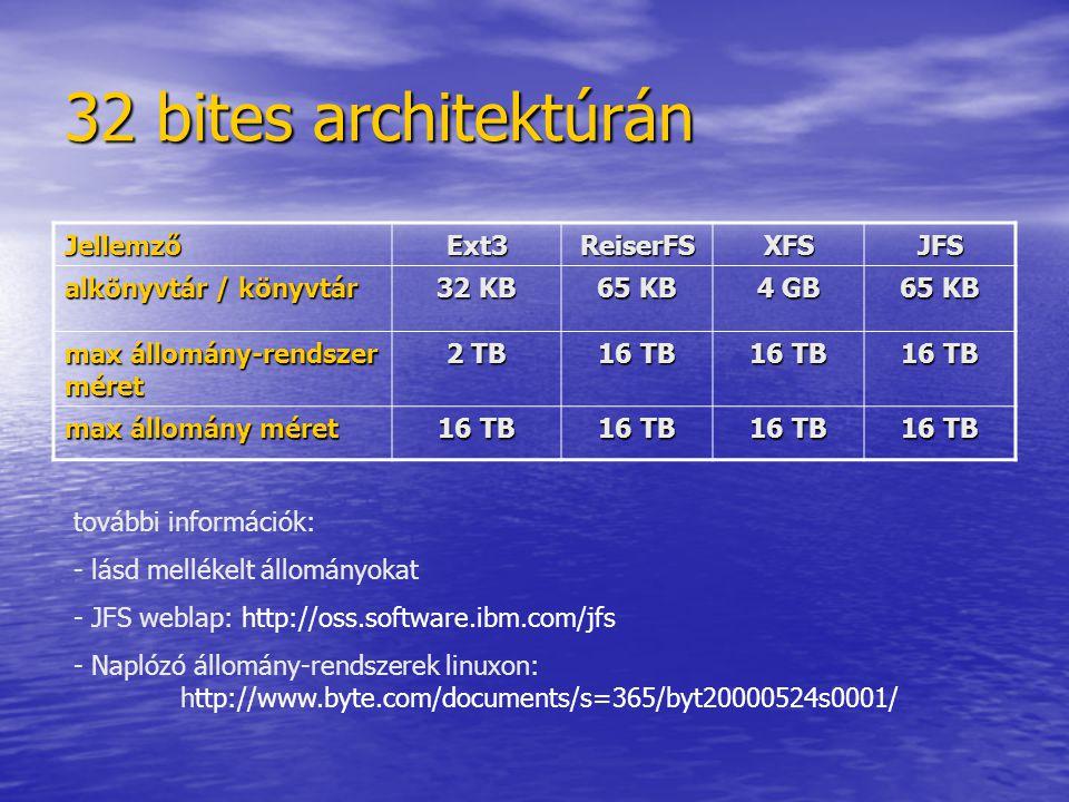 32 bites architektúrán Jellemző Ext3 ReiserFS XFS JFS