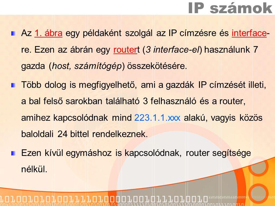 IP számok