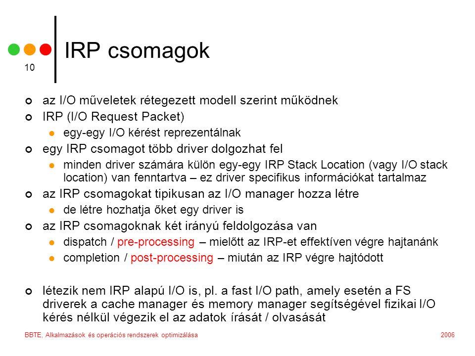 IRP csomagok az I/O műveletek rétegezett modell szerint működnek