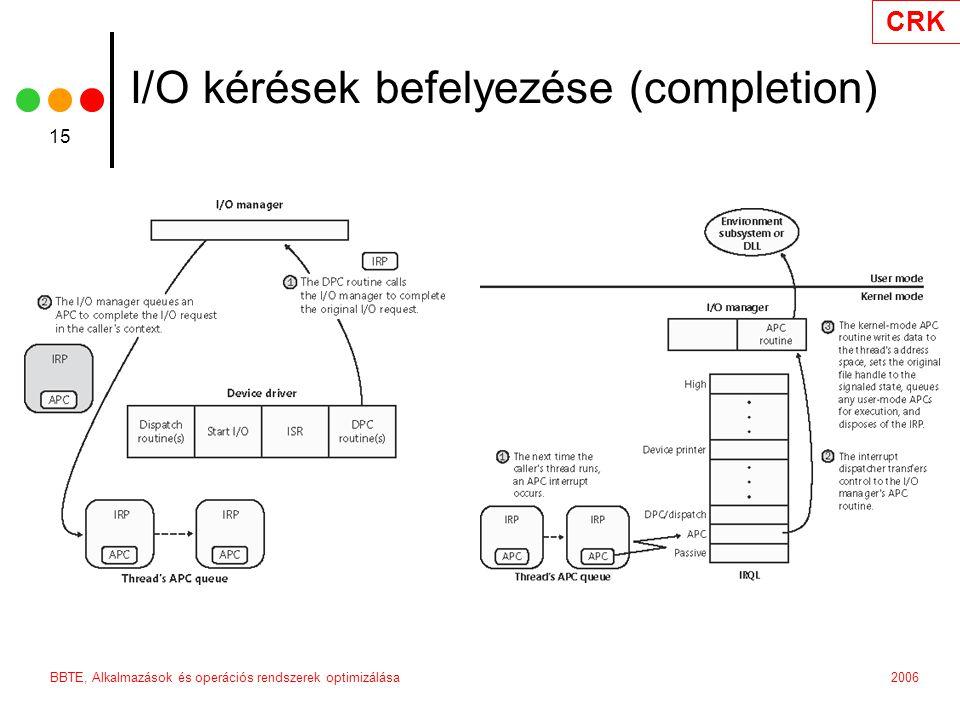 I/O kérések befelyezése (completion)