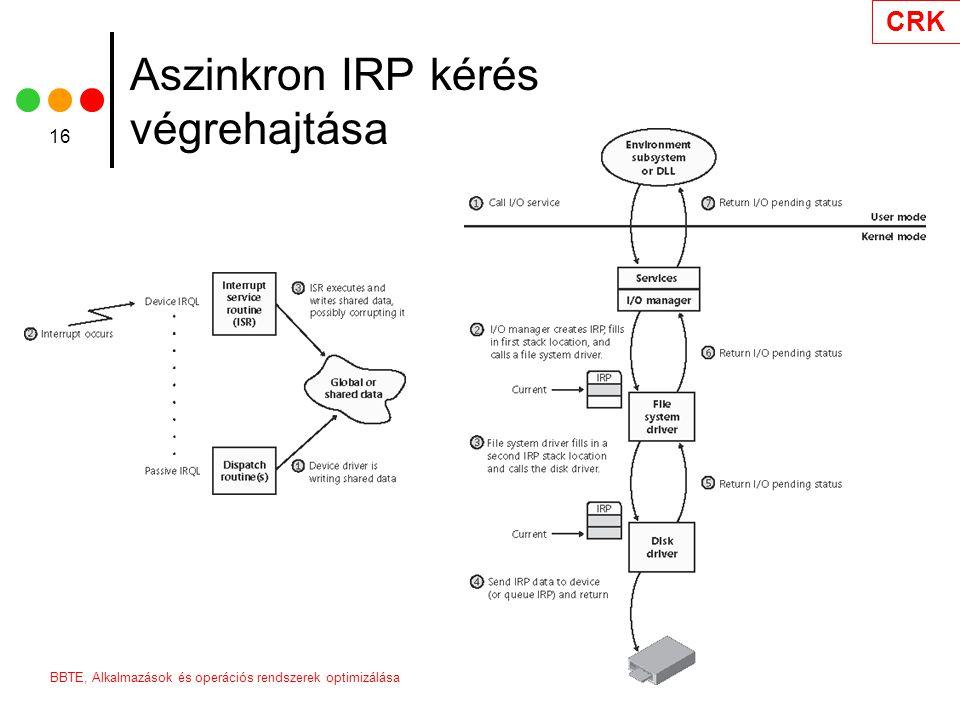 Aszinkron IRP kérés végrehajtása