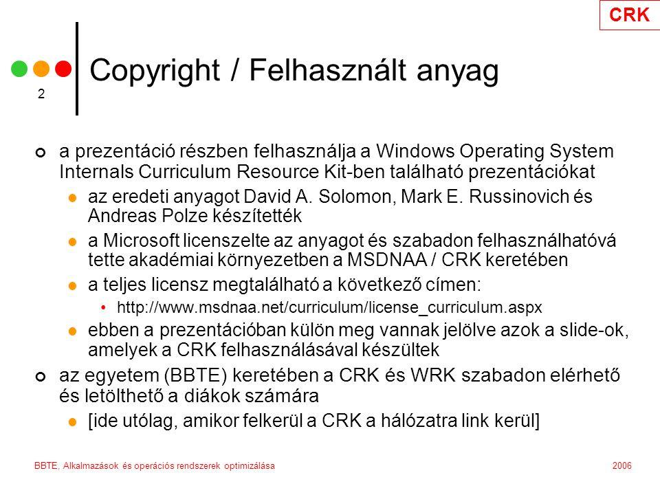 Copyright / Felhasznált anyag