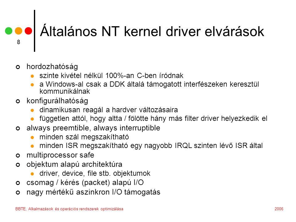 Általános NT kernel driver elvárások