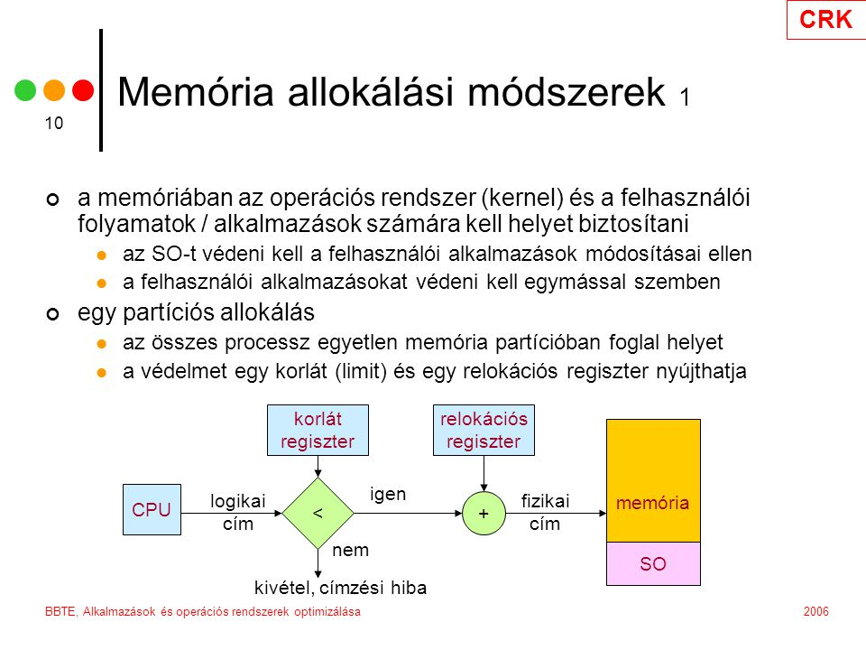 Memória allokálási módszerek 1