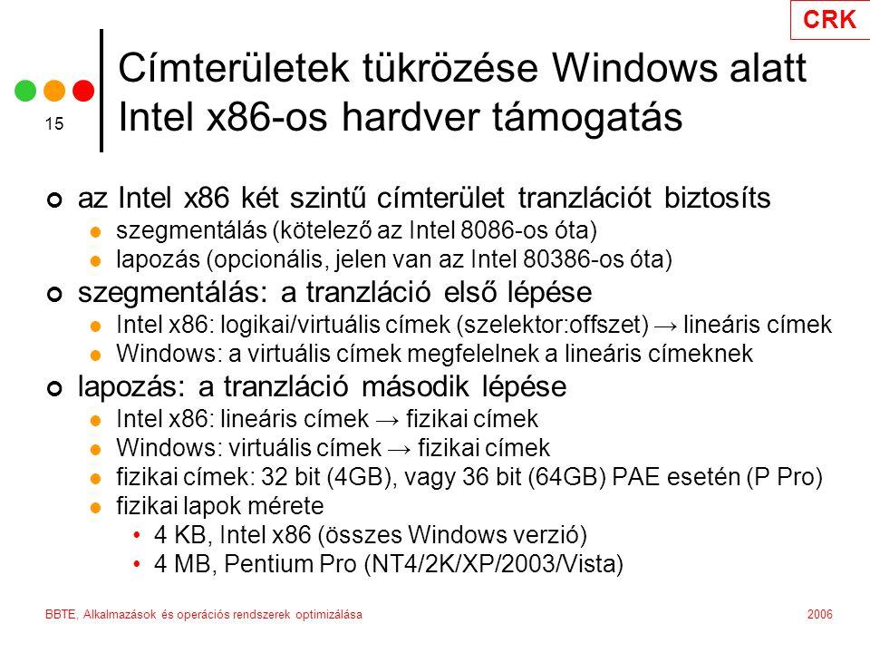 Címterületek tükrözése Windows alatt Intel x86-os hardver támogatás