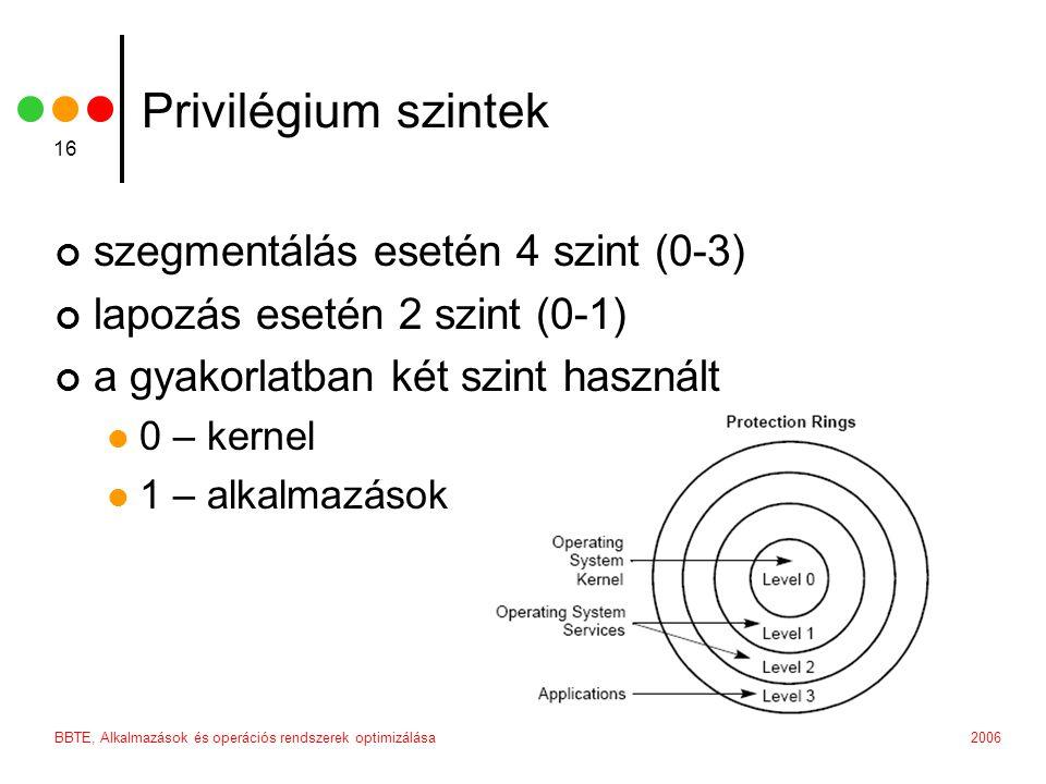 Privilégium szintek szegmentálás esetén 4 szint (0-3)