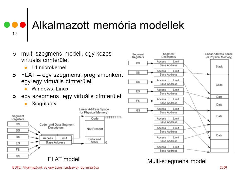 Alkalmazott memória modellek