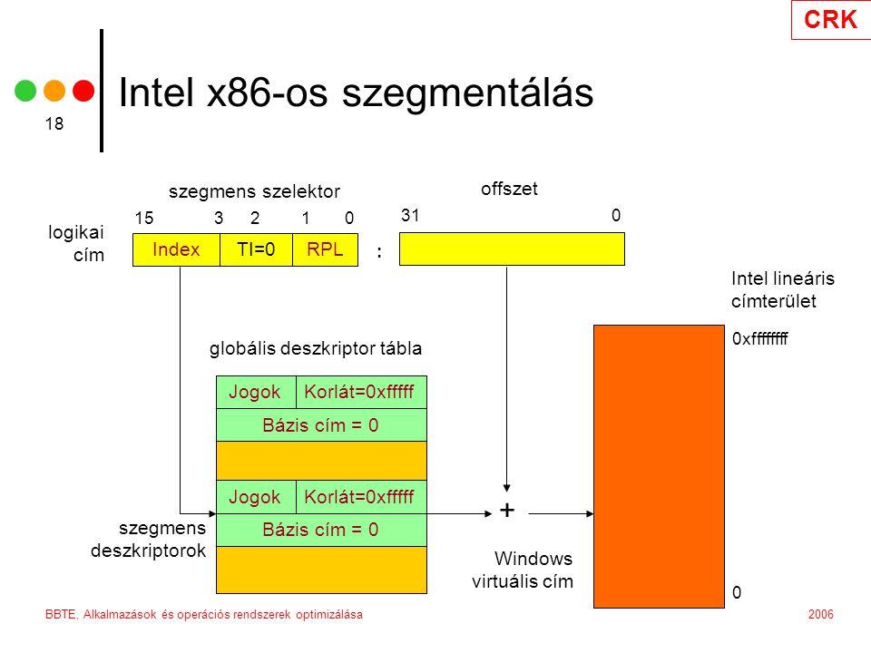 Intel x86-os szegmentálás