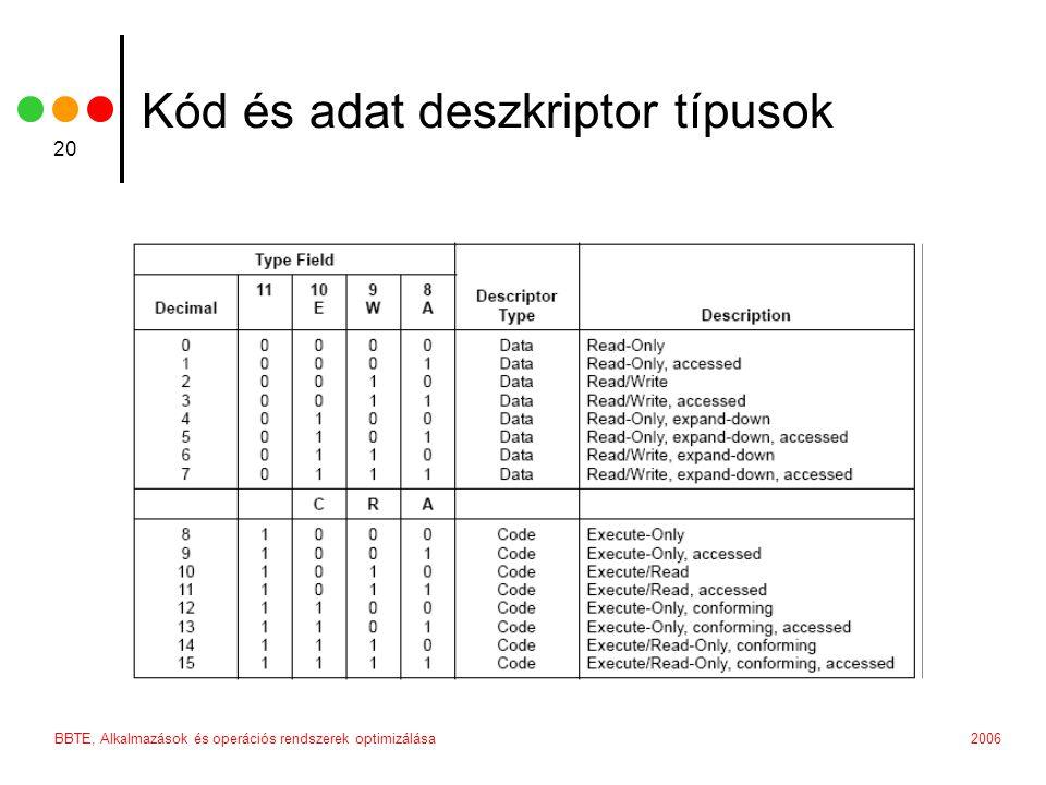 Kód és adat deszkriptor típusok