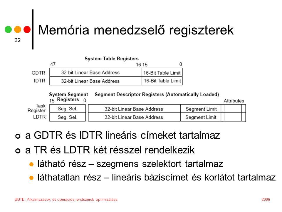 Memória menedzselő regiszterek