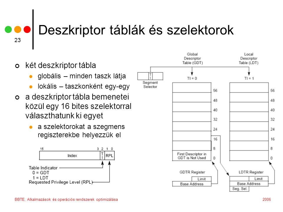 Deszkriptor táblák és szelektorok