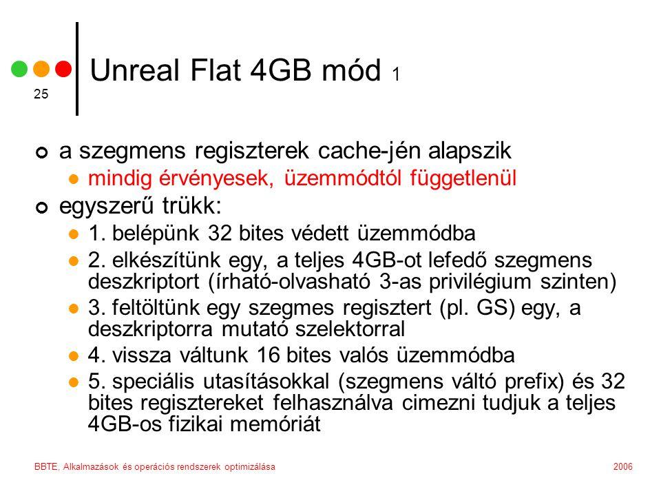 Unreal Flat 4GB mód 1 a szegmens regiszterek cache-jén alapszik