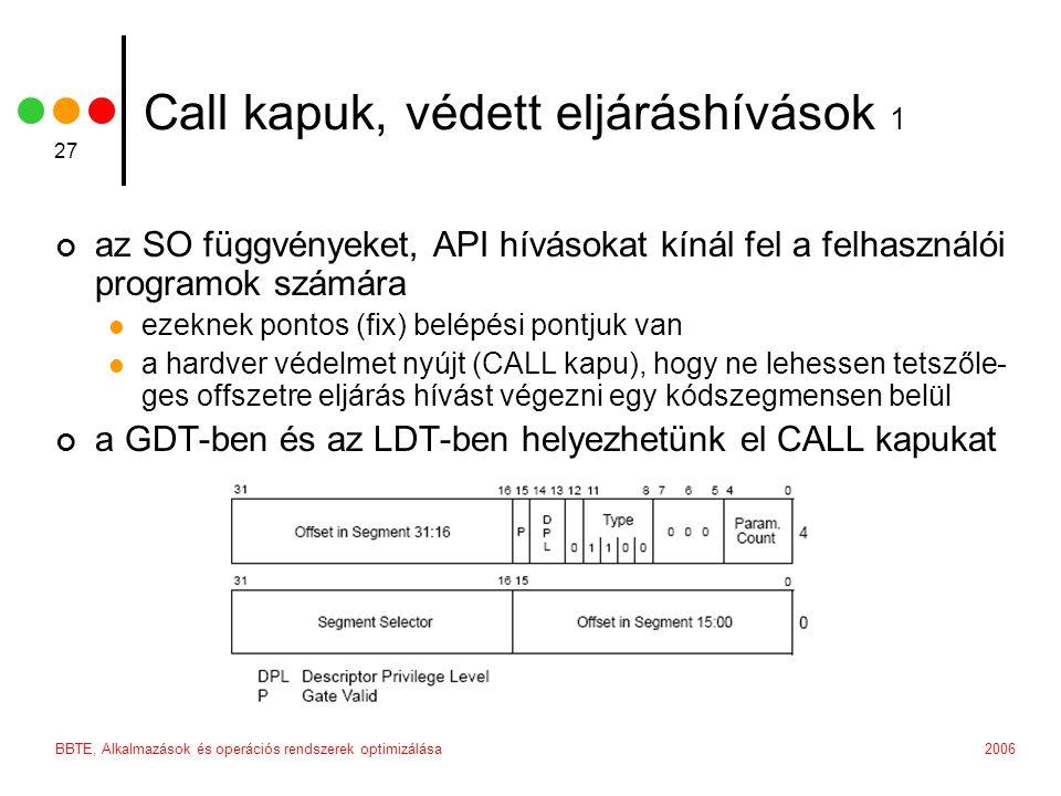Call kapuk, védett eljáráshívások 1
