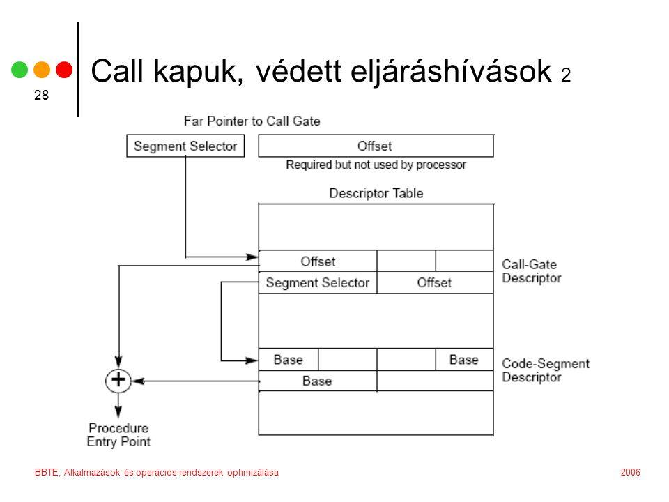 Call kapuk, védett eljáráshívások 2