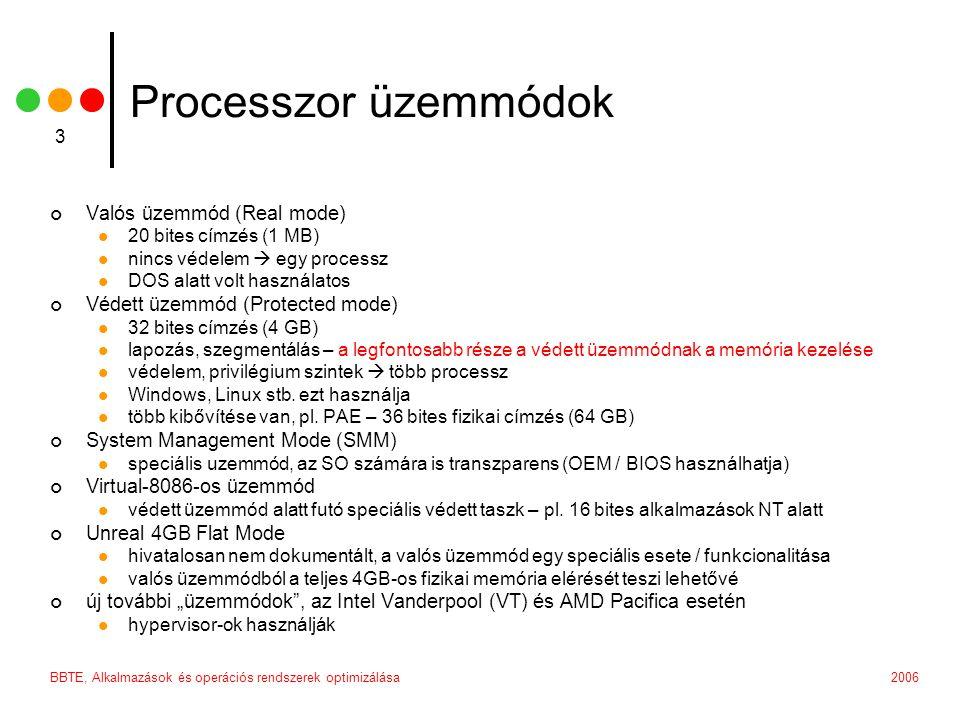 Processzor üzemmódok Valós üzemmód (Real mode)