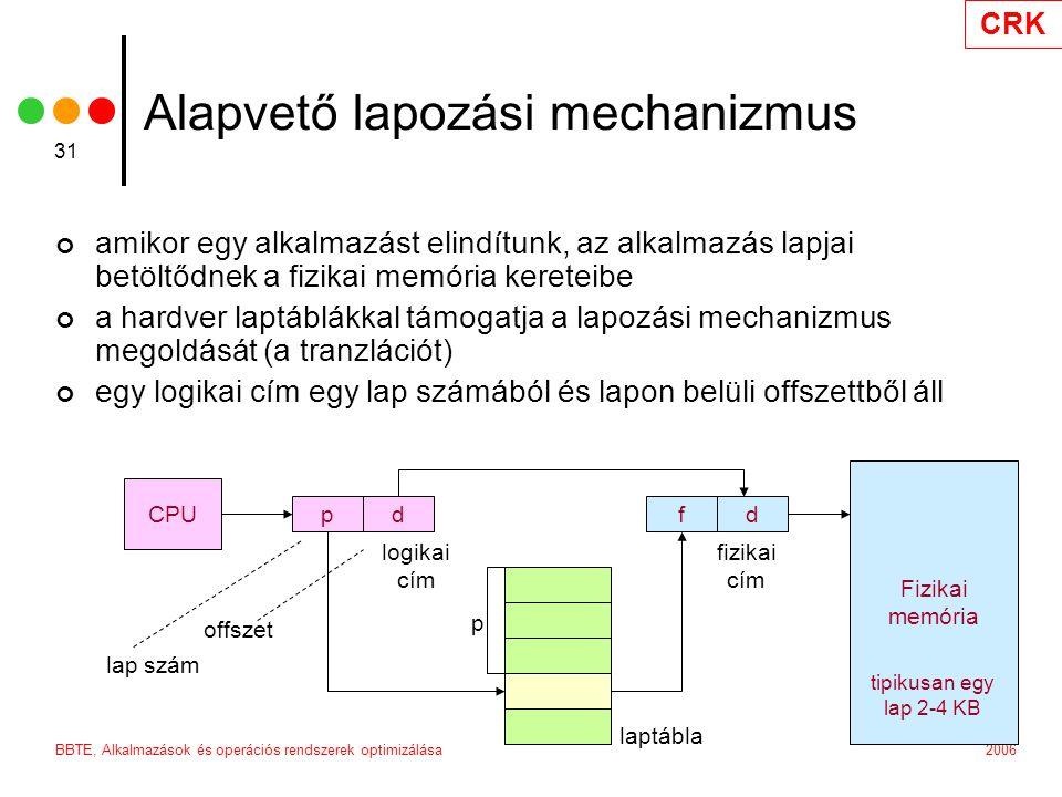 Alapvető lapozási mechanizmus
