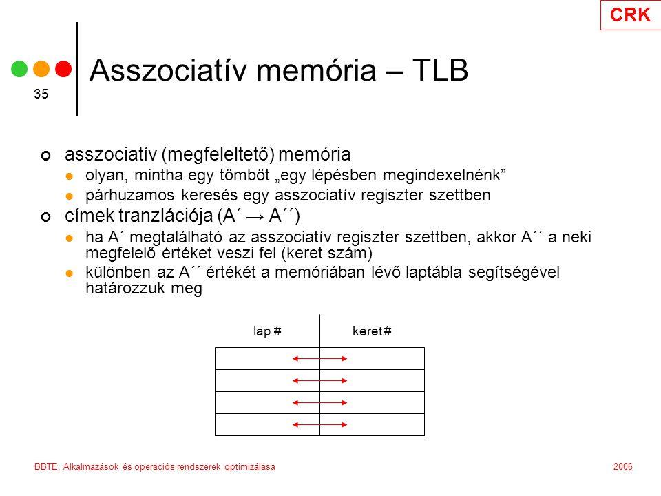 Asszociatív memória – TLB