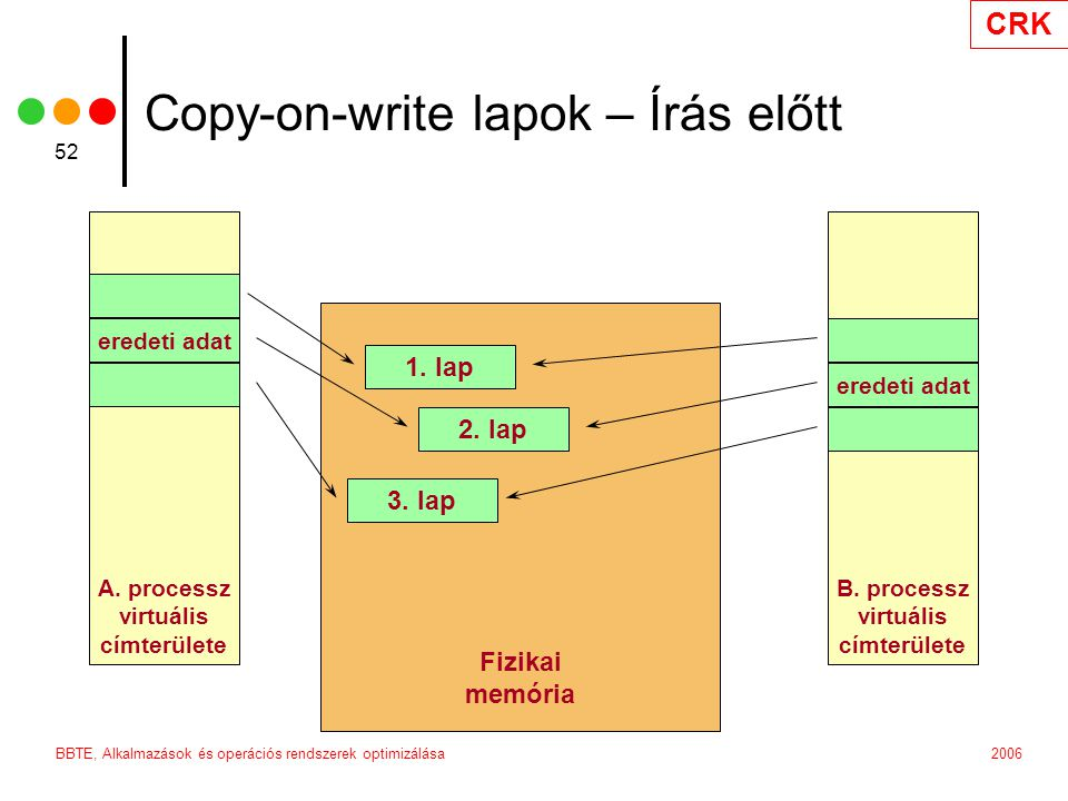 Copy-on-write lapok – Írás előtt