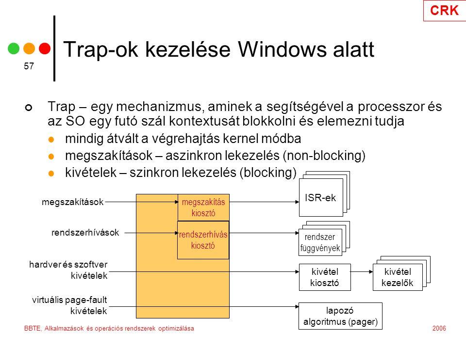 Trap-ok kezelése Windows alatt