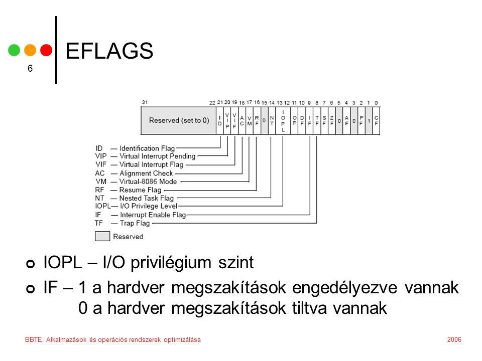 EFLAGS IOPL – I/O privilégium szint