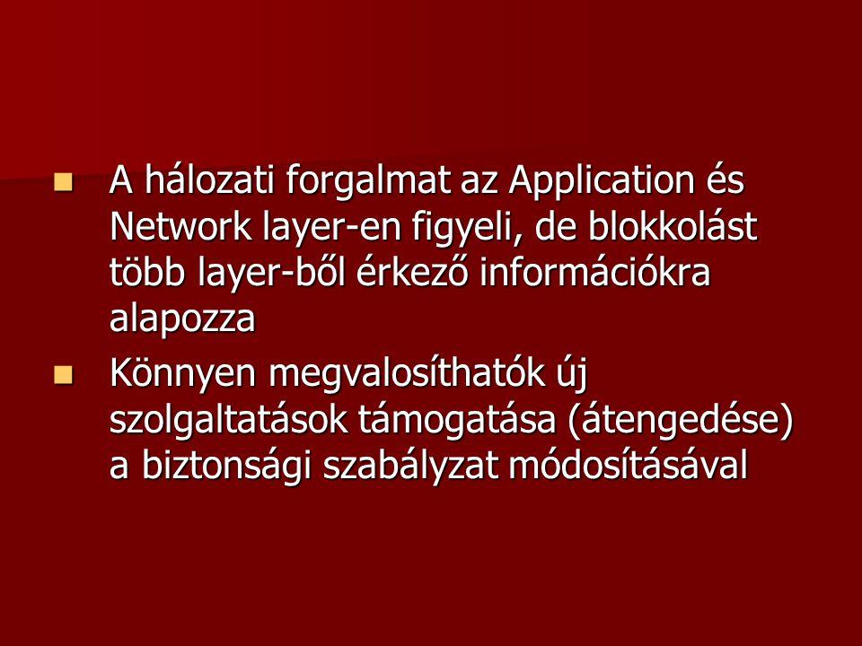 A hálozati forgalmat az Application és Network layer-en figyeli, de blokkolást több layer-ből érkező információkra alapozza