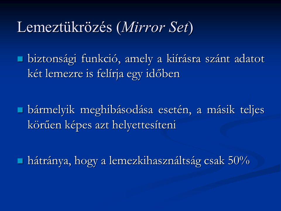 Lemeztükrözés (Mirror Set)