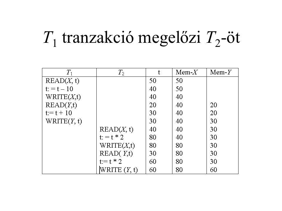T1 tranzakció megelőzi T2-öt