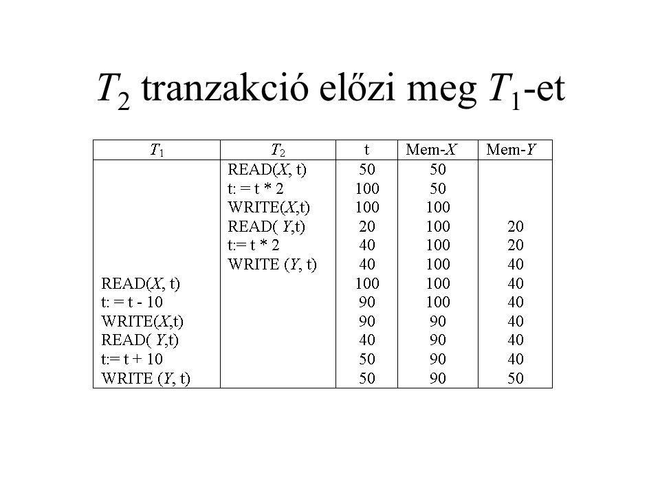 T2 tranzakció előzi meg T1-et