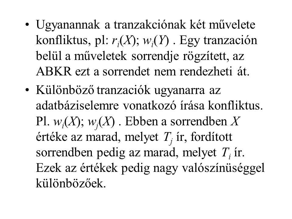Ugyanannak a tranzakciónak két művelete konfliktus, pl: ri(X); wi(Y)