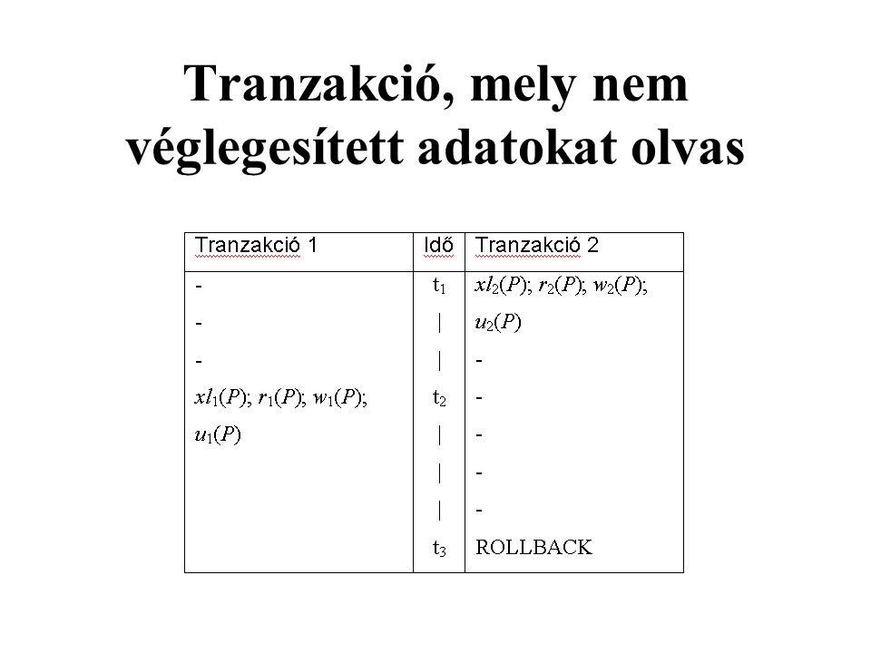 Tranzakció, mely nem véglegesített adatokat olvas