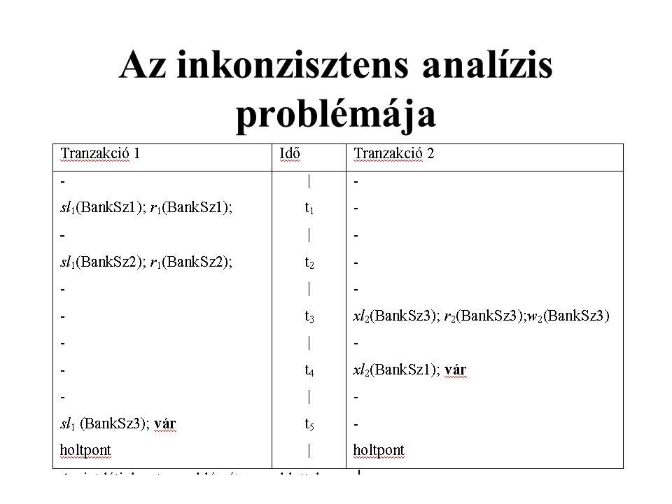 Az inkonzisztens analízis problémája