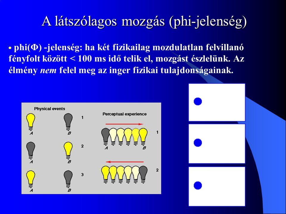 A látszólagos mozgás (phi-jelenség)