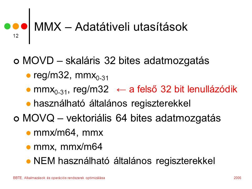 MMX – Adatátiveli utasítások